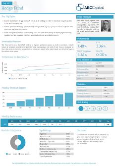 Fund factsheet template